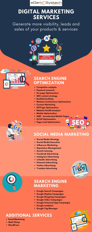 Digital Marketing Services @EgenxSystech