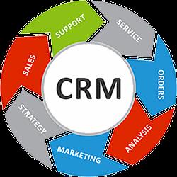 crm-software-development