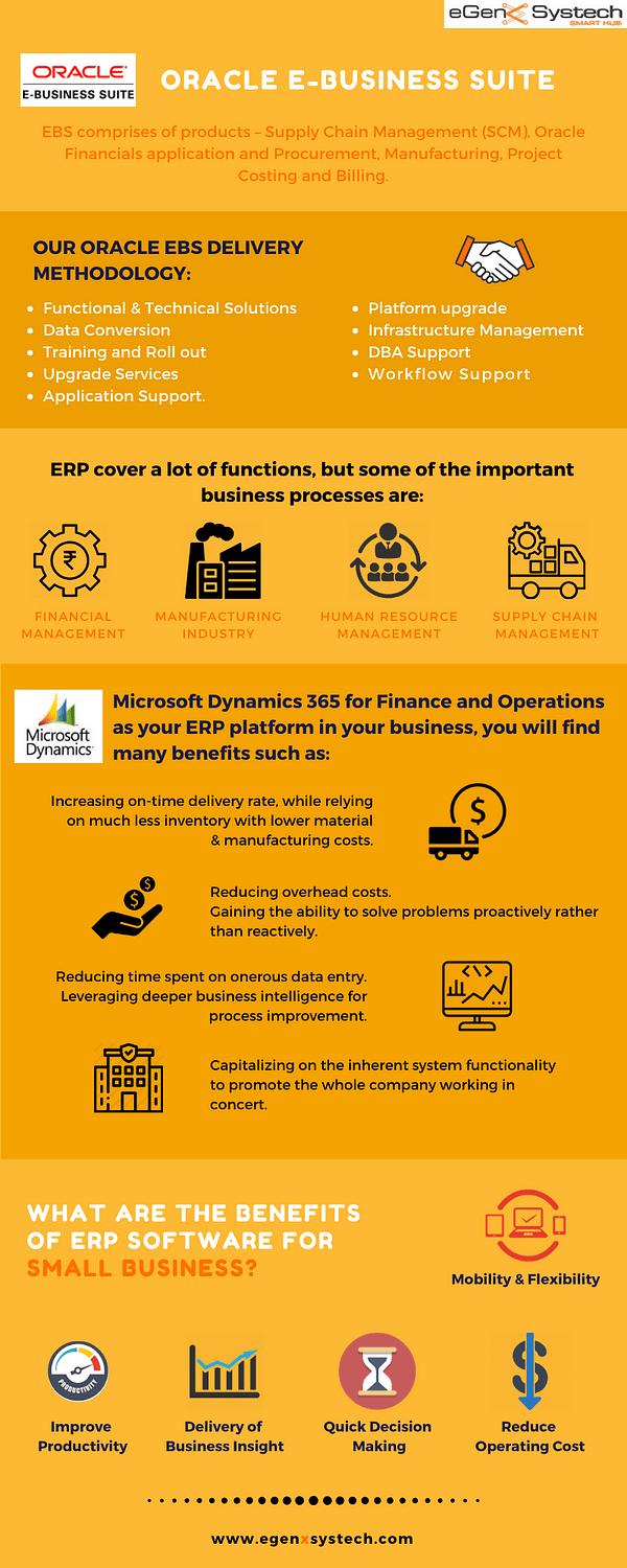 Oracle EBS & Microsoft Dynamics Infographic