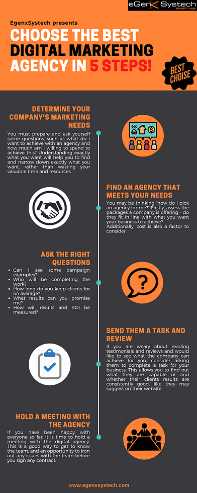 Things about Communication Agency