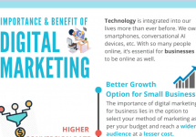 Benefits of Digital Marketing Image