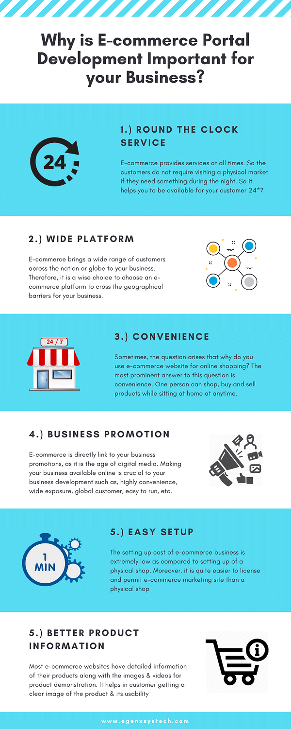 Why is E-commerce Important for your Business? 1