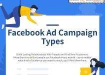 Facebook Ad Campaign Types